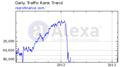 reprofinance-graph