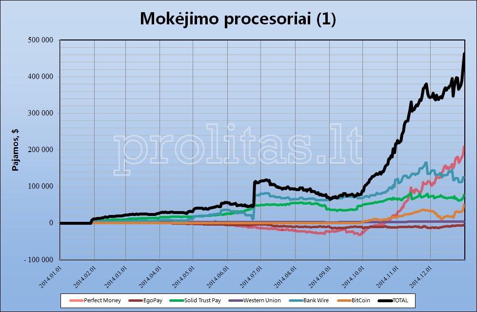mtv-results-2014e