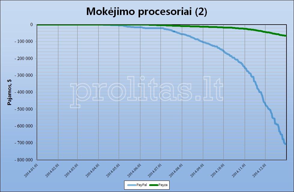 mtv-results-2014f