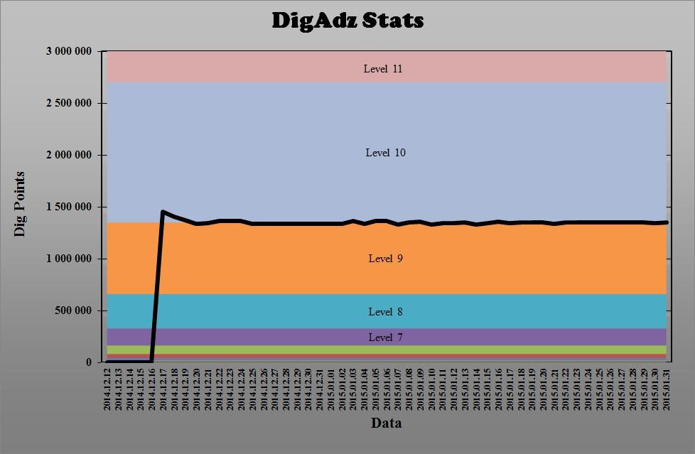 digadz_stats_01