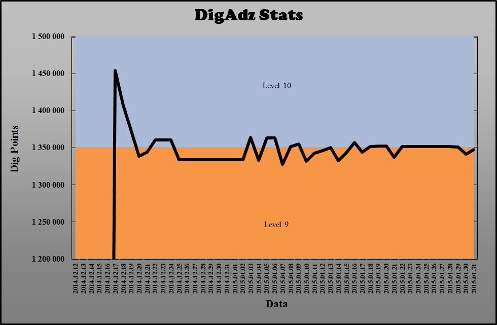 digadz_stats_02
