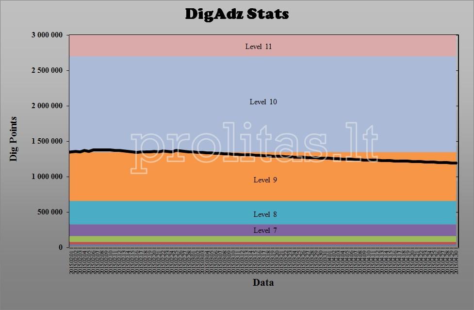 digadz_stats_04a